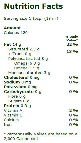 Rice bran oil calories